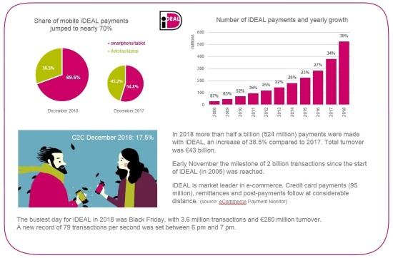 MoneyGram, Walmart launch online money transfer platform